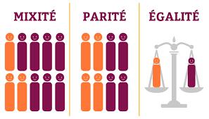 Mixité, parité, égalité